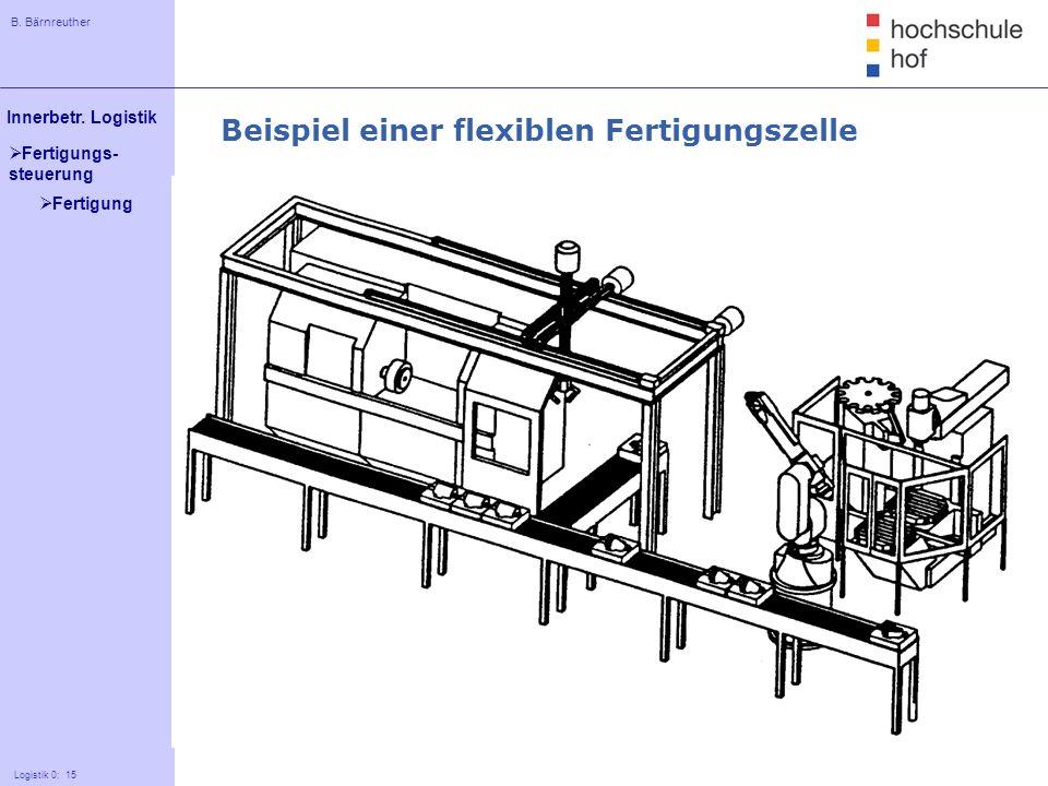 Beispiel einer flexiblen Fertigungszelle