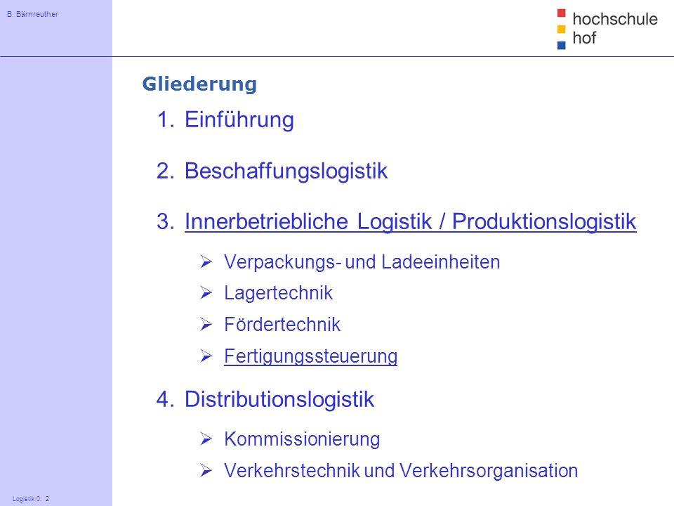 Beschaffungslogistik Innerbetriebliche Logistik / Produktionslogistik