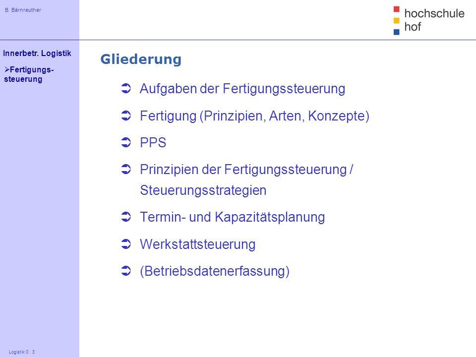 Gliederung Aufgaben der Fertigungssteuerung. Fertigung (Prinzipien, Arten, Konzepte) PPS.