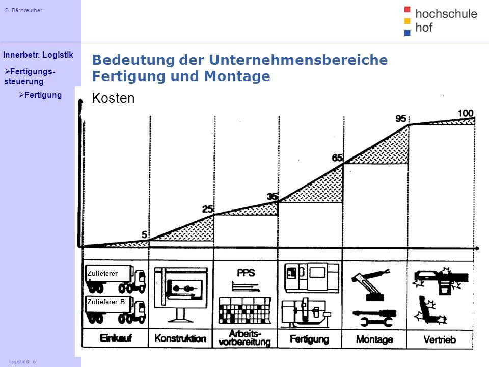 Bedeutung der Unternehmensbereiche Fertigung und Montage