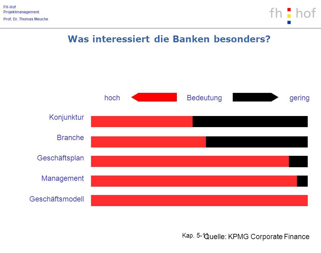 Was interessiert die Banken besonders