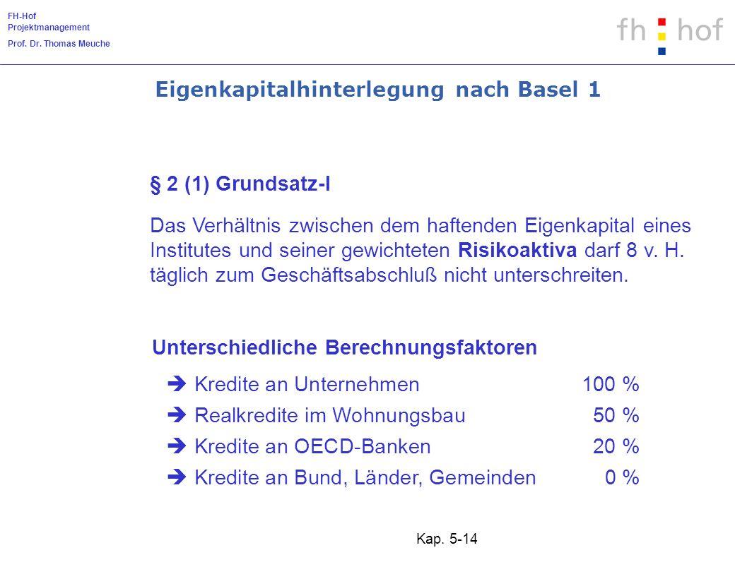 Eigenkapitalhinterlegung nach Basel 1