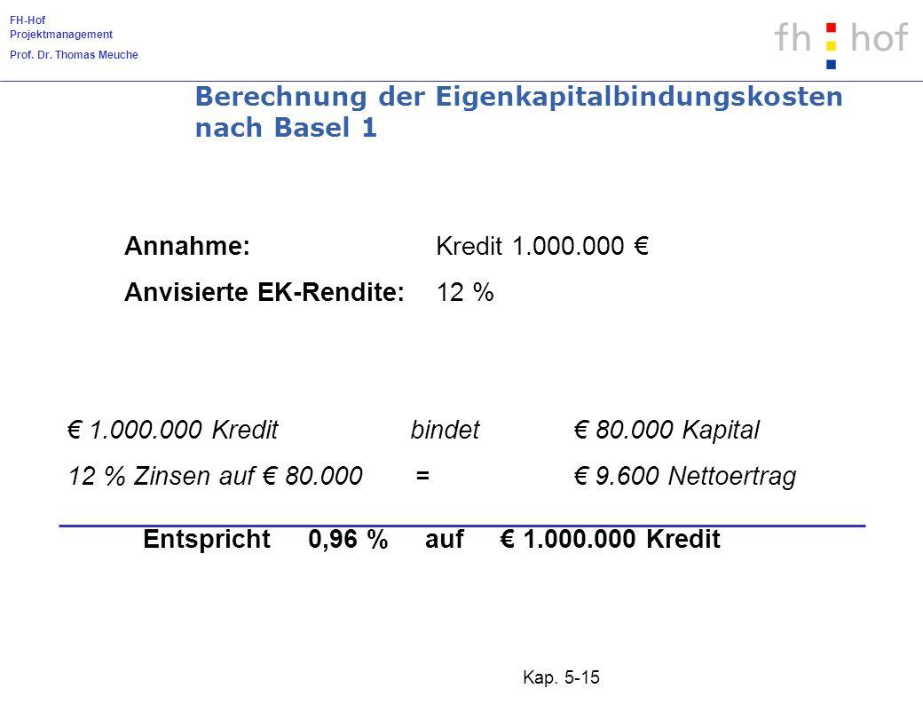 Berechnung der Eigenkapitalbindungskosten nach Basel 1