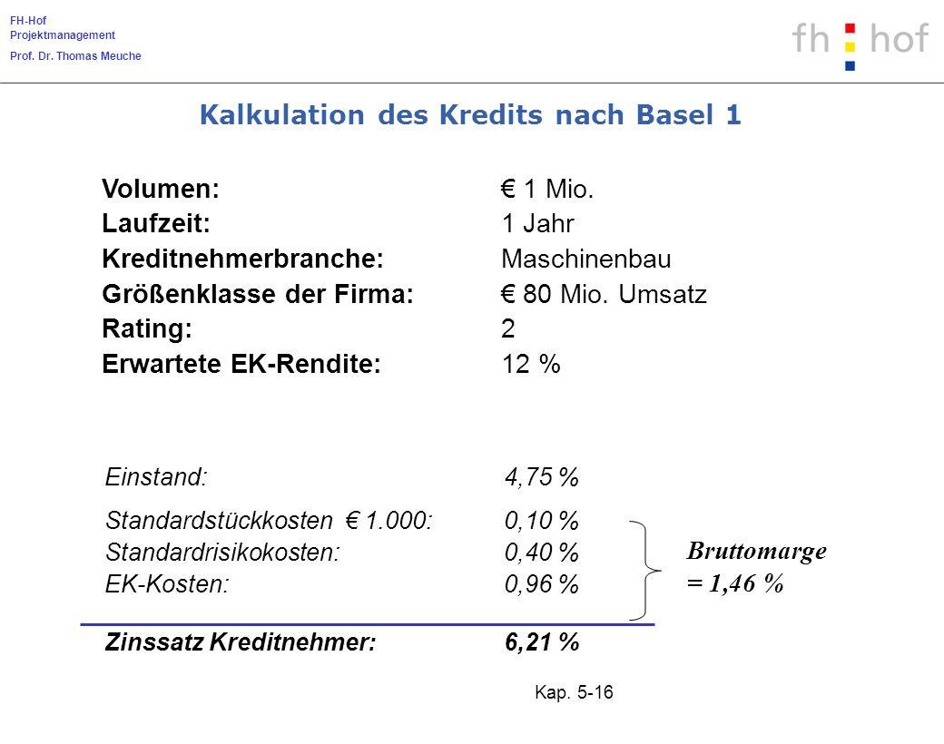 Kalkulation des Kredits nach Basel 1