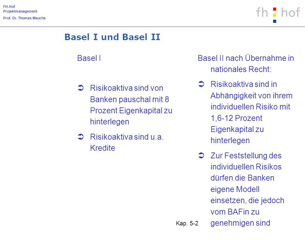 Basel I und Basel II Basel I