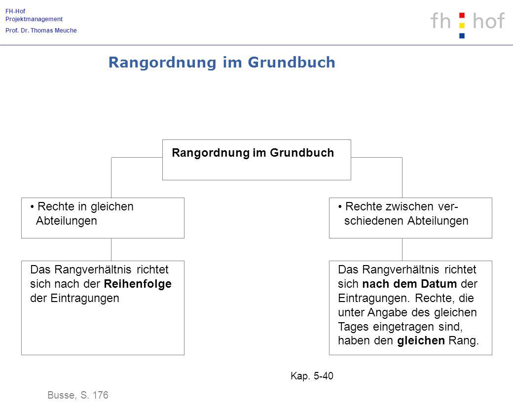 Rangordnung im Grundbuch