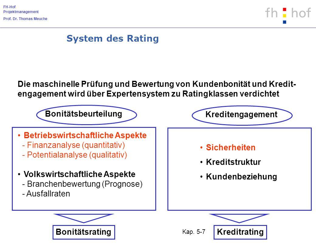 System des Rating Die maschinelle Prüfung und Bewertung von Kundenbonität und Kredit- engagement wird über Expertensystem zu Ratingklassen verdichtet.