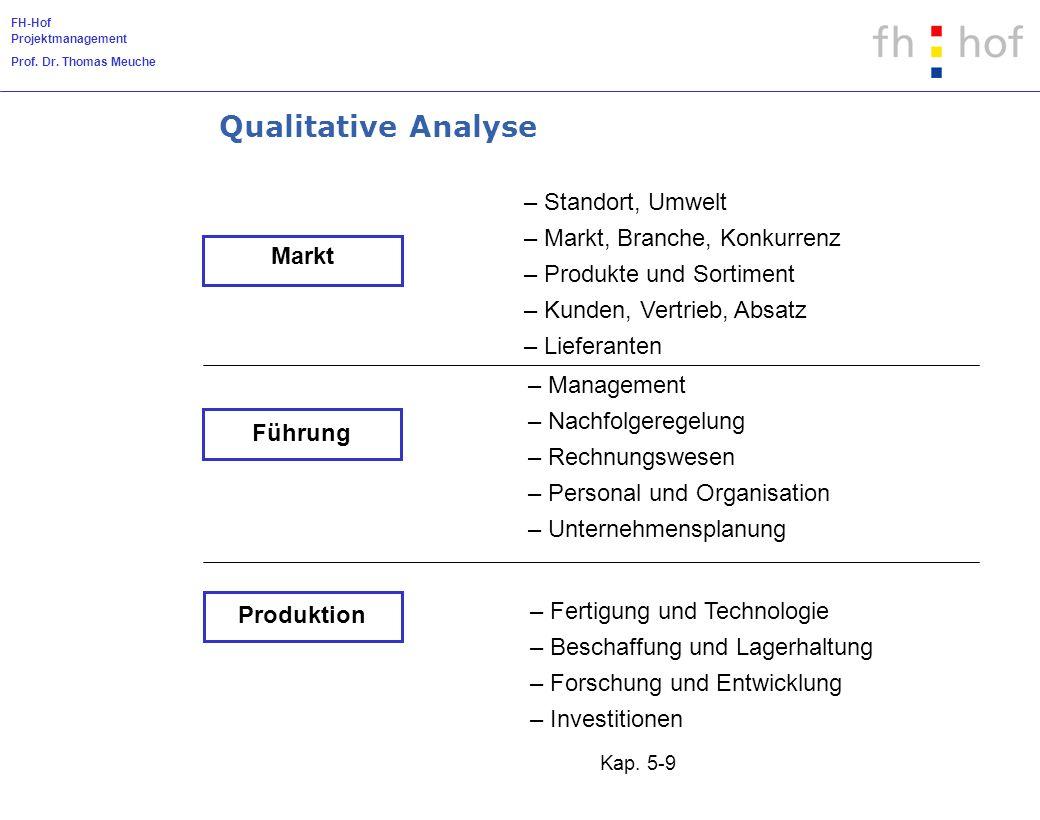 Qualitative Analyse Standort, Umwelt Markt, Branche, Konkurrenz