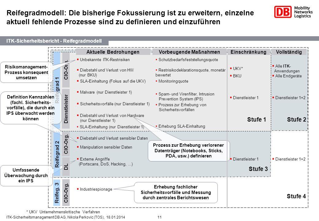 Reifegradmodell: Die bisherige Fokussierung ist zu erweitern, einzelne aktuell fehlende Prozesse sind zu definieren und einzuführen