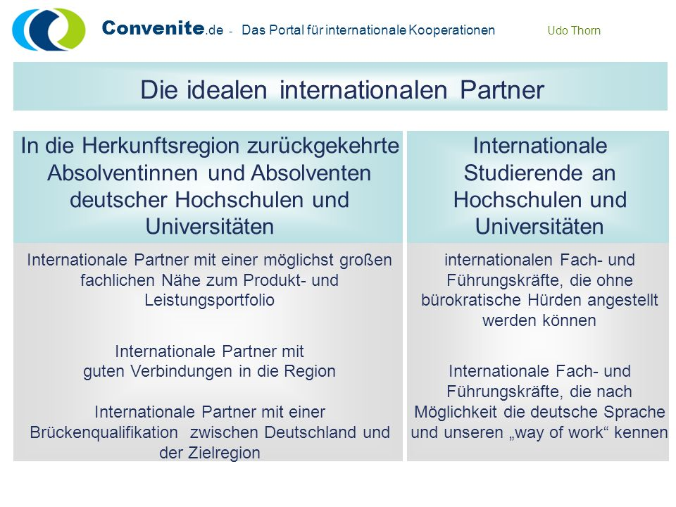 Die idealen internationalen Partner