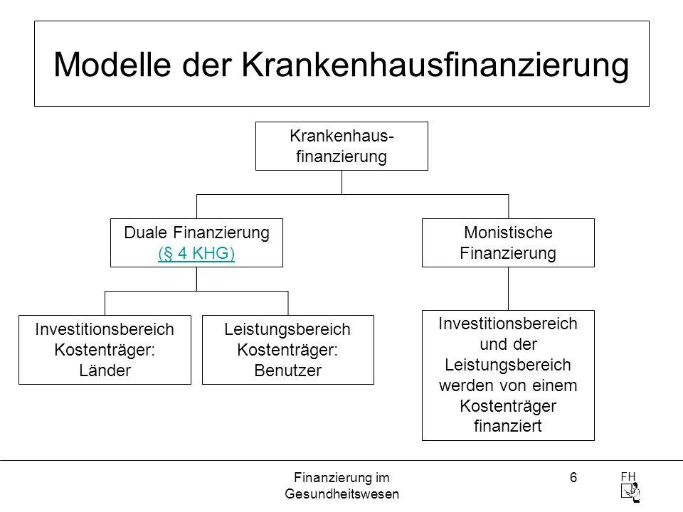 Modelle der Krankenhausfinanzierung