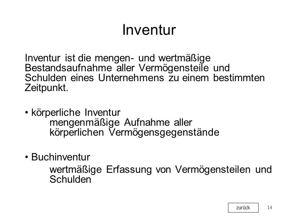InventurInventur ist die mengen- und wertmäßige Bestandsaufnahme aller Vermögensteile und Schulden eines Unternehmens zu einem bestimmten Zeitpunkt.