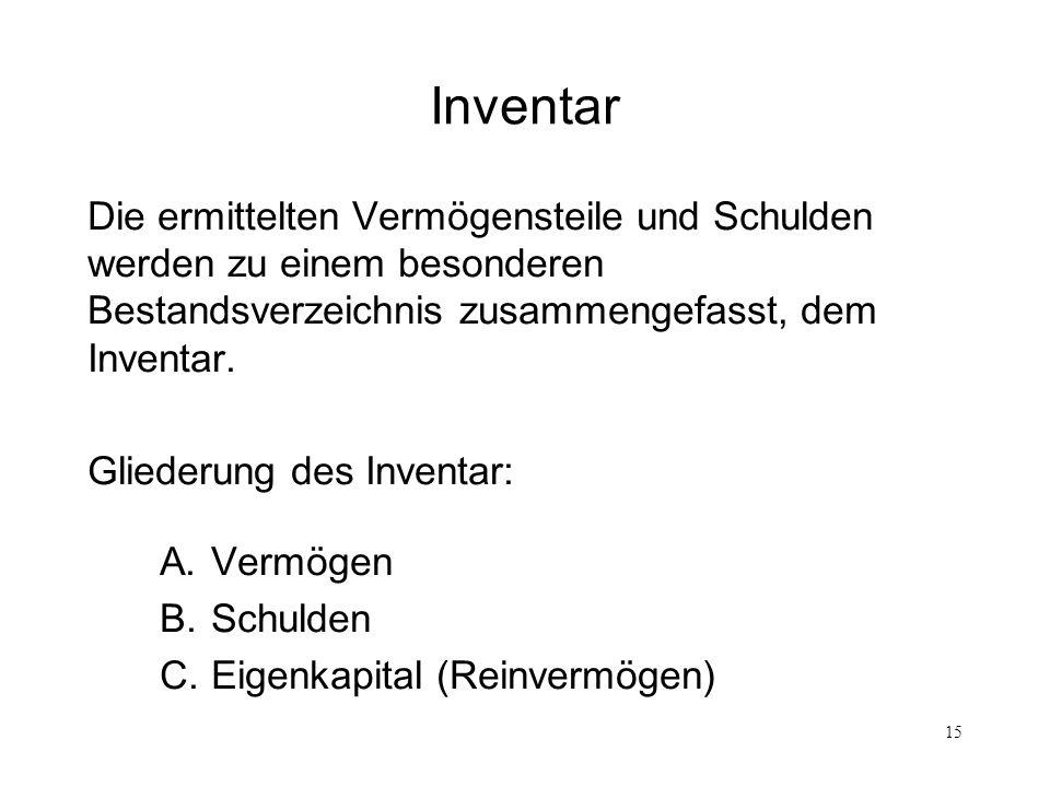 InventarDie ermittelten Vermögensteile und Schulden werden zu einem besonderen Bestandsverzeichnis zusammengefasst, dem Inventar.