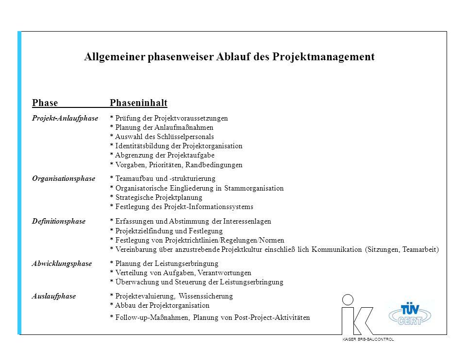 Allgemeiner phasenweiser Ablauf des Projektmanagement