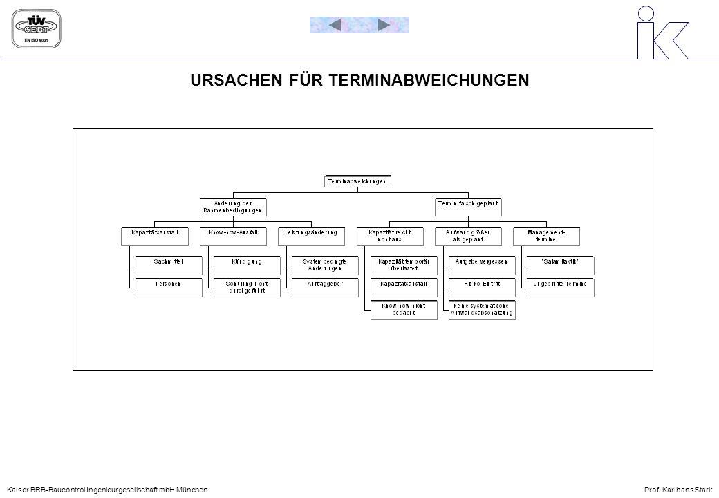 URSACHEN FÜR TERMINABWEICHUNGEN