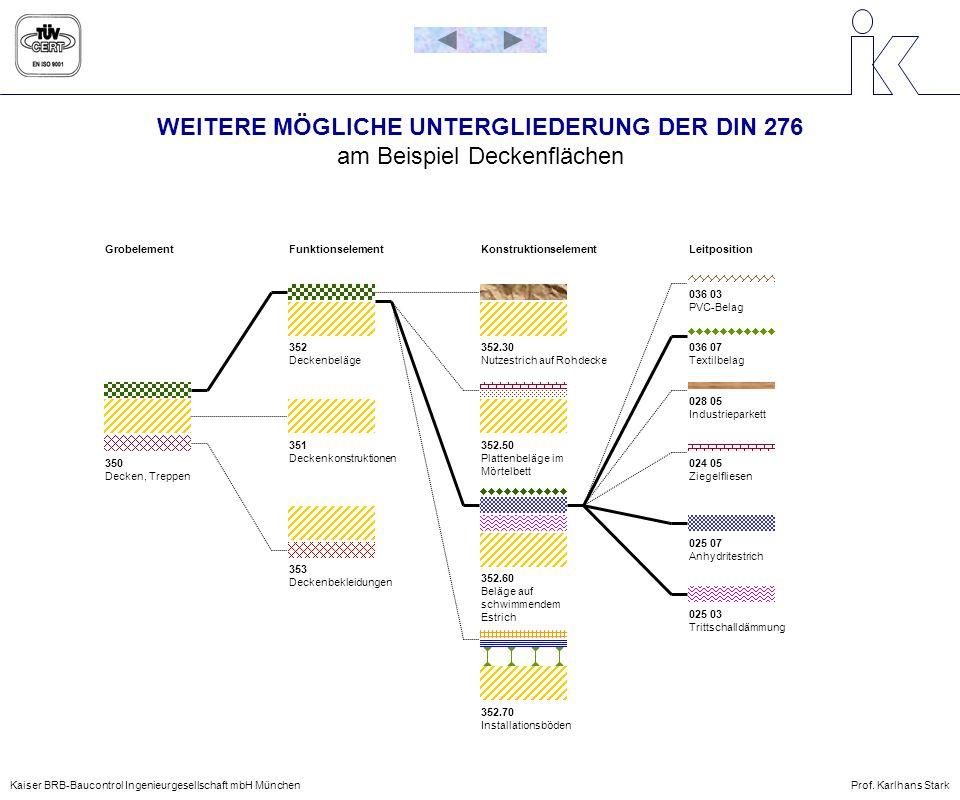 WEITERE MÖGLICHE UNTERGLIEDERUNG DER DIN 276 am Beispiel Deckenflächen