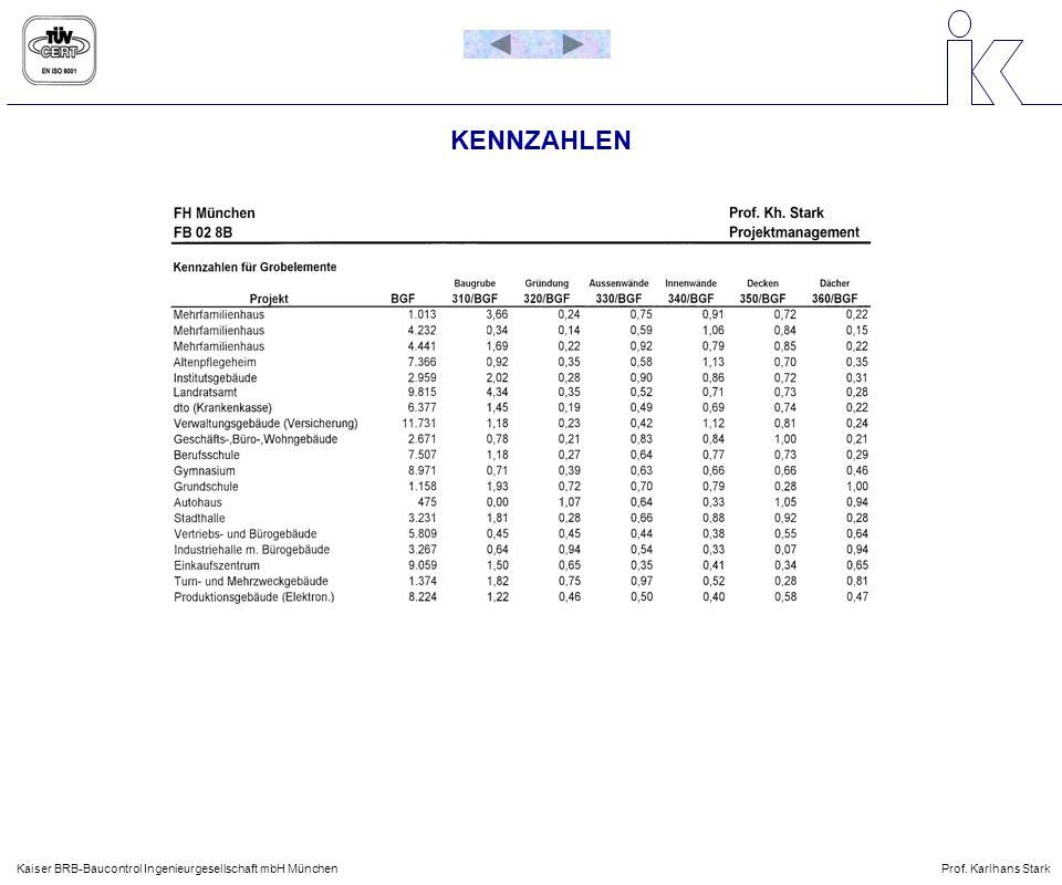 KENNZAHLEN Kaiser BRB-Baucontrol Ingenieurgesellschaft mbH München