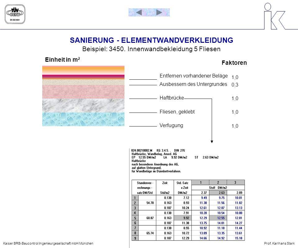 SANIERUNG - ELEMENTWANDVERKLEIDUNG Beispiel: 3450