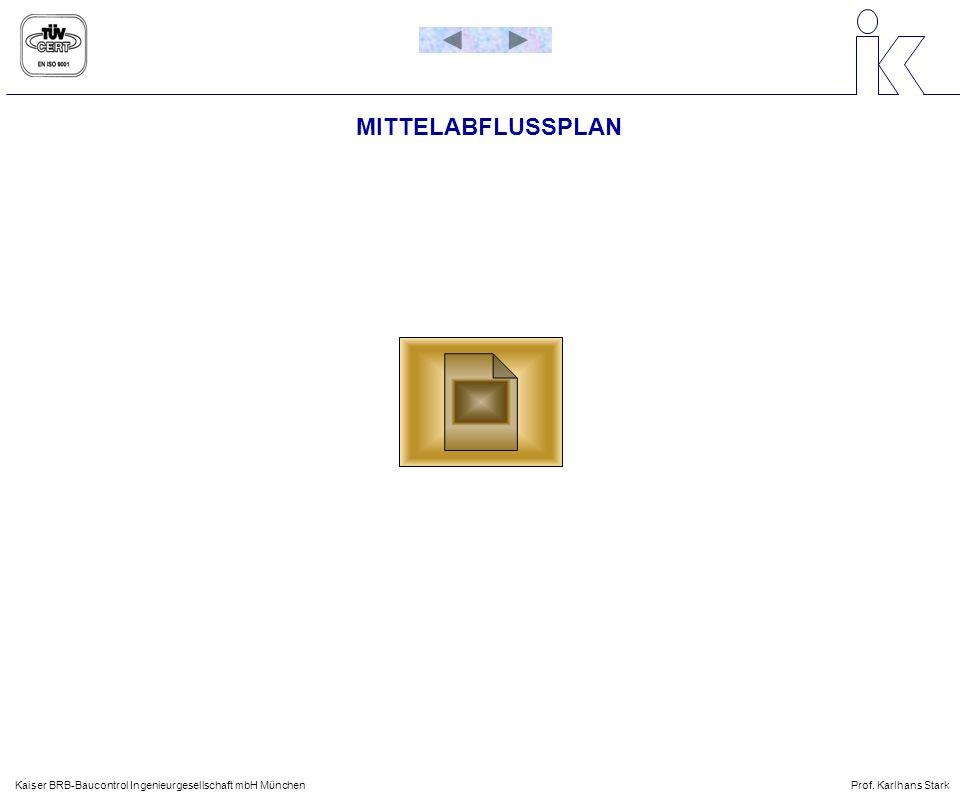 MITTELABFLUSSPLAN Kaiser BRB-Baucontrol Ingenieurgesellschaft mbH München Prof. Karlhans Stark