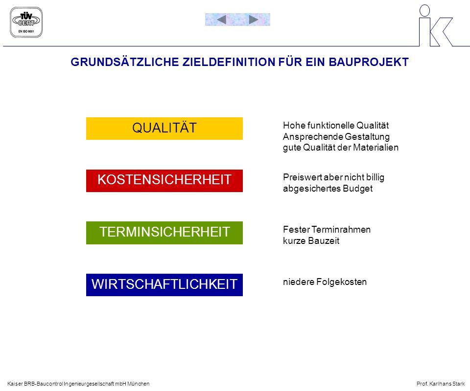 GRUNDSÄTZLICHE ZIELDEFINITION FÜR EIN BAUPROJEKT