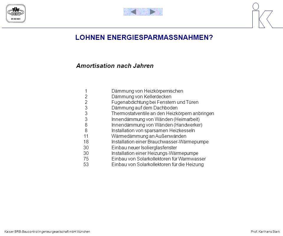 LOHNEN ENERGIESPARMASSNAHMEN