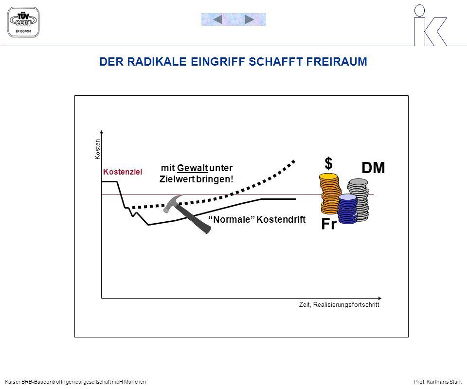 $ DM Fr DER RADIKALE EINGRIFF SCHAFFT FREIRAUM