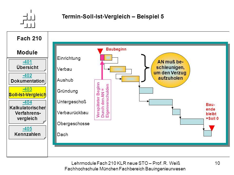 Termin-Soll-Ist-Vergleich – Beispiel 5