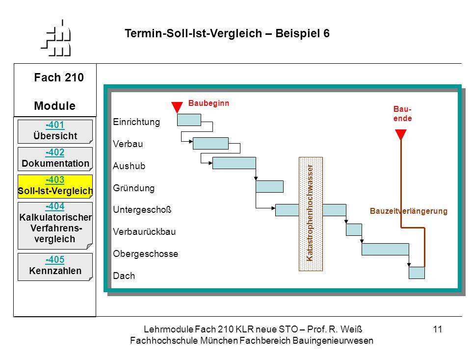 Termin-Soll-Ist-Vergleich – Beispiel 6