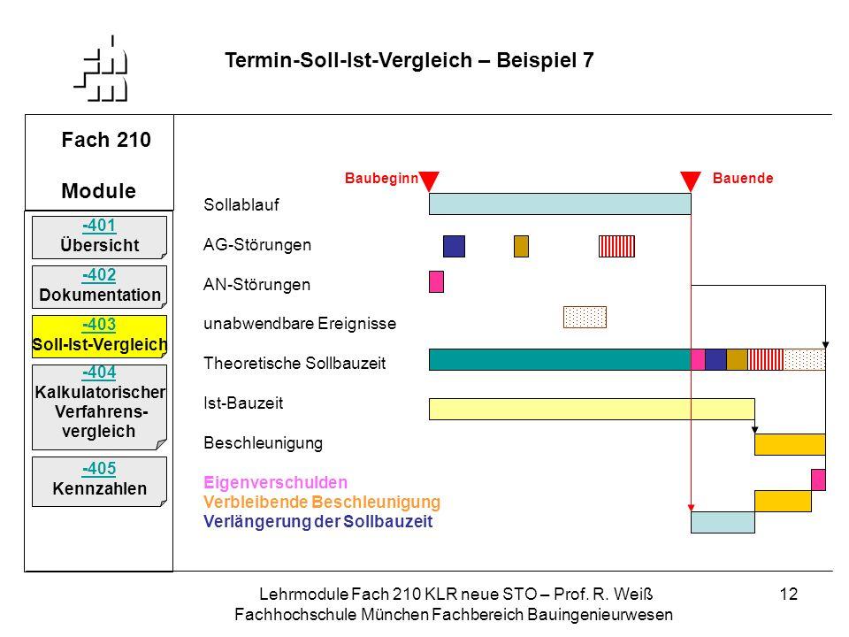 Termin-Soll-Ist-Vergleich – Beispiel 7