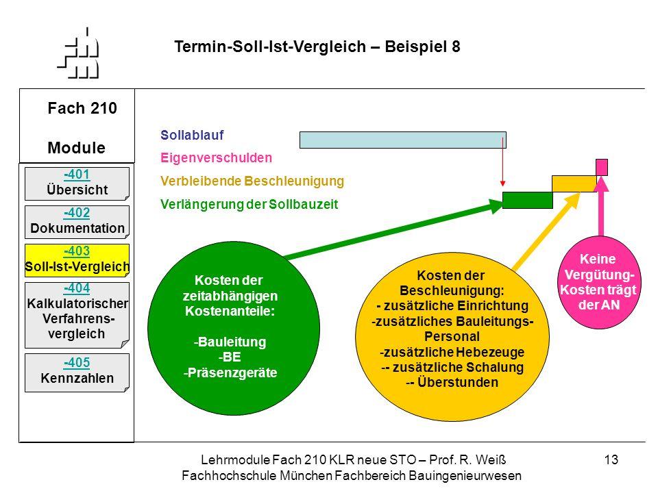 Termin-Soll-Ist-Vergleich – Beispiel 8