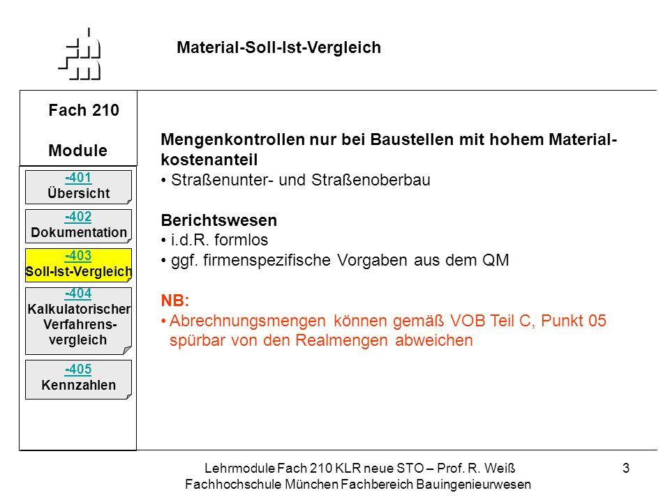 Material-Soll-Ist-Vergleich