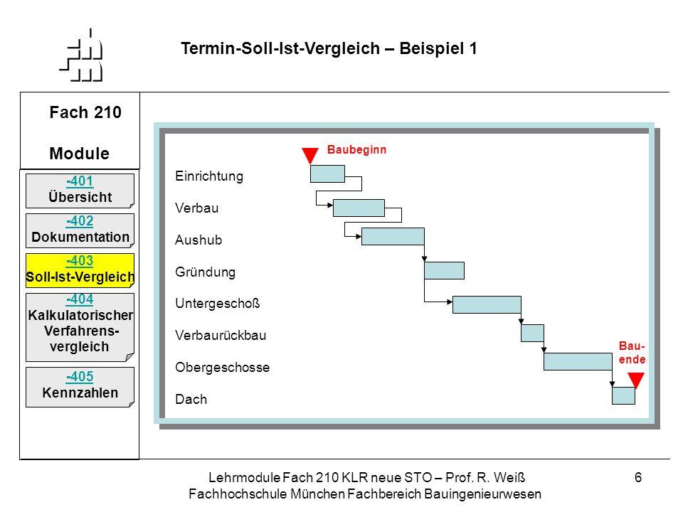 Termin-Soll-Ist-Vergleich – Beispiel 1