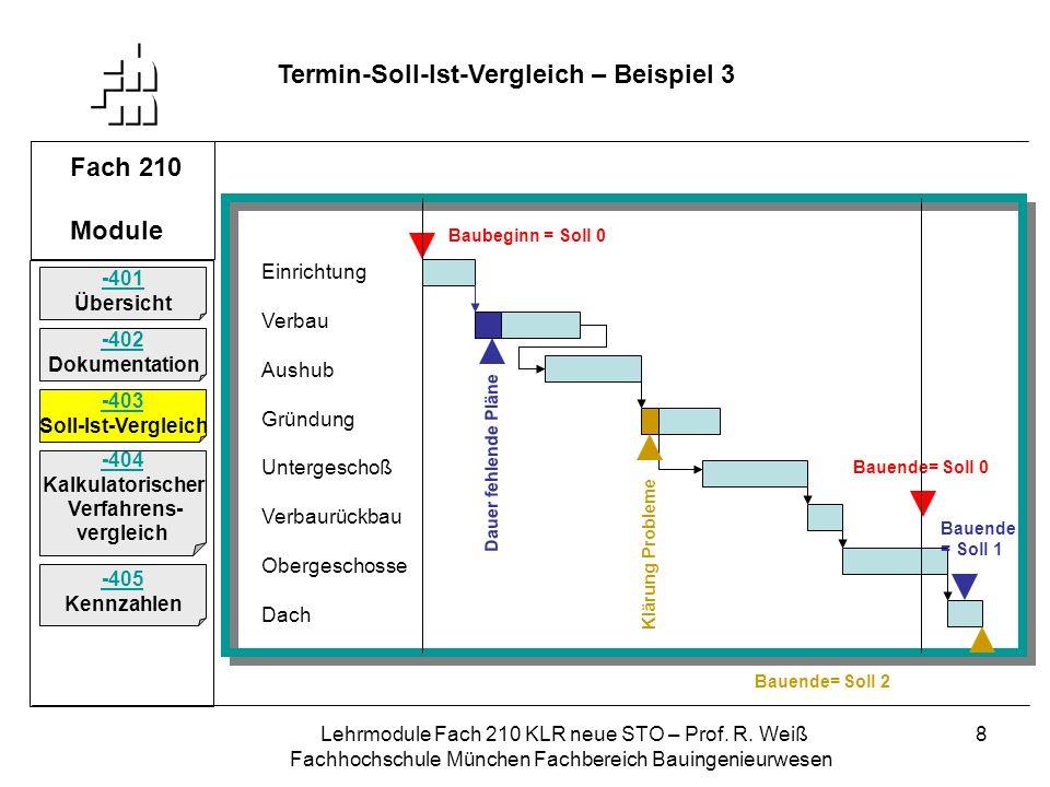 Termin-Soll-Ist-Vergleich – Beispiel 3