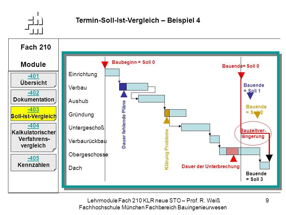 Termin-Soll-Ist-Vergleich – Beispiel 4