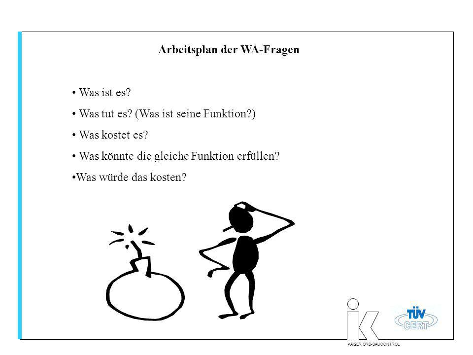 Arbeitsplan der WA-Fragen