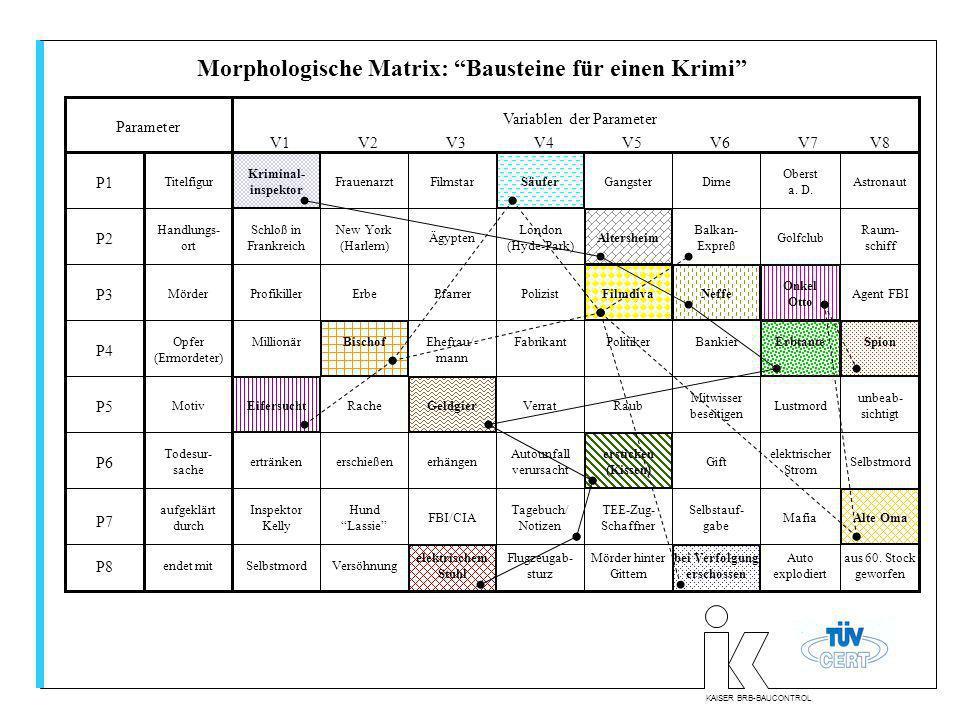Morphologische Matrix: Bausteine für einen Krimi