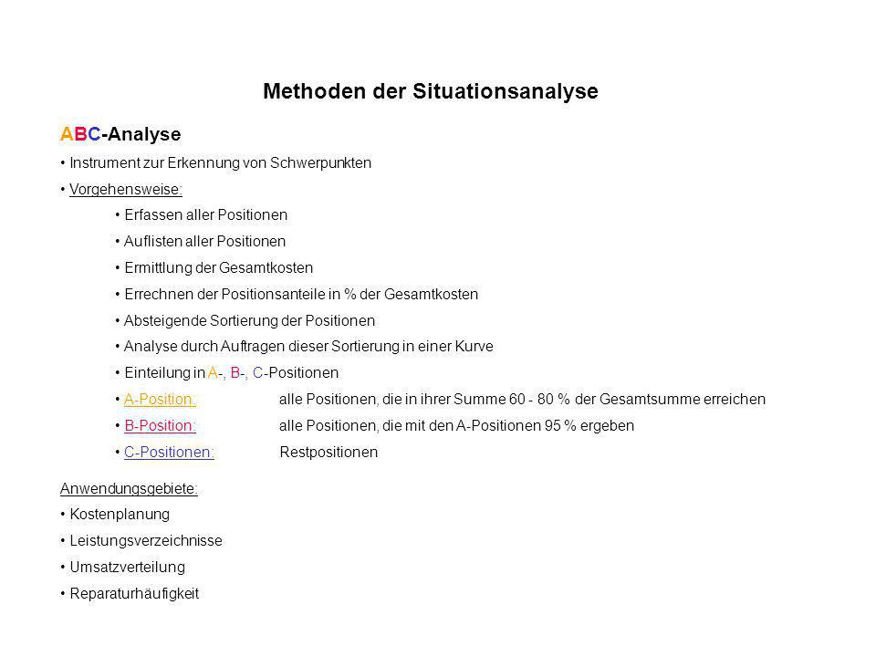 Methoden der Situationsanalyse