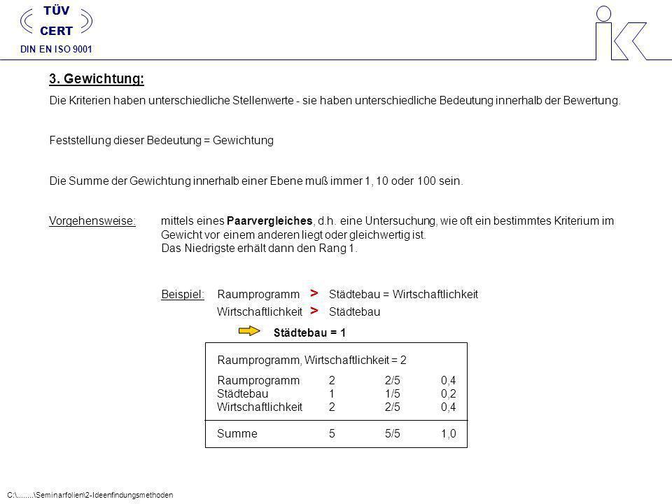 TÜVCERT. DIN EN ISO 9001. 3. Gewichtung: