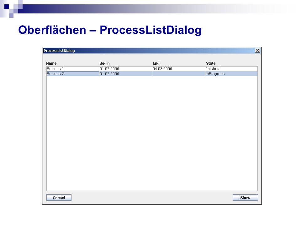Oberflächen – ProcessListDialog