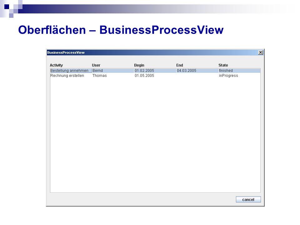 Oberflächen – BusinessProcessView