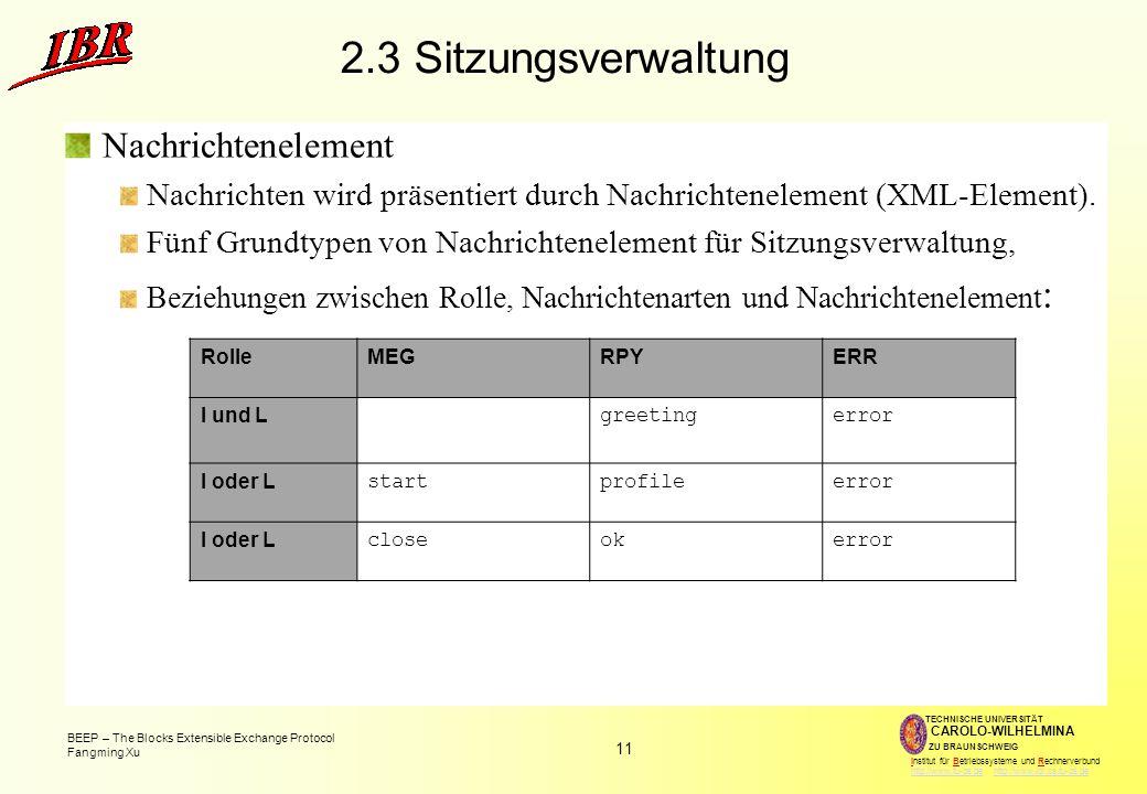 2.3 Sitzungsverwaltung Nachrichtenelement