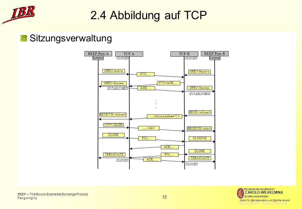 2.4 Abbildung auf TCP Sitzungsverwaltung TCP A TCP B BEEP Peer A