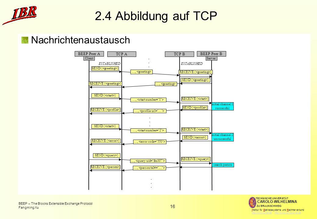 2.4 Abbildung auf TCP Nachrichtenaustausch TCP A TCP B BEEP Peer A