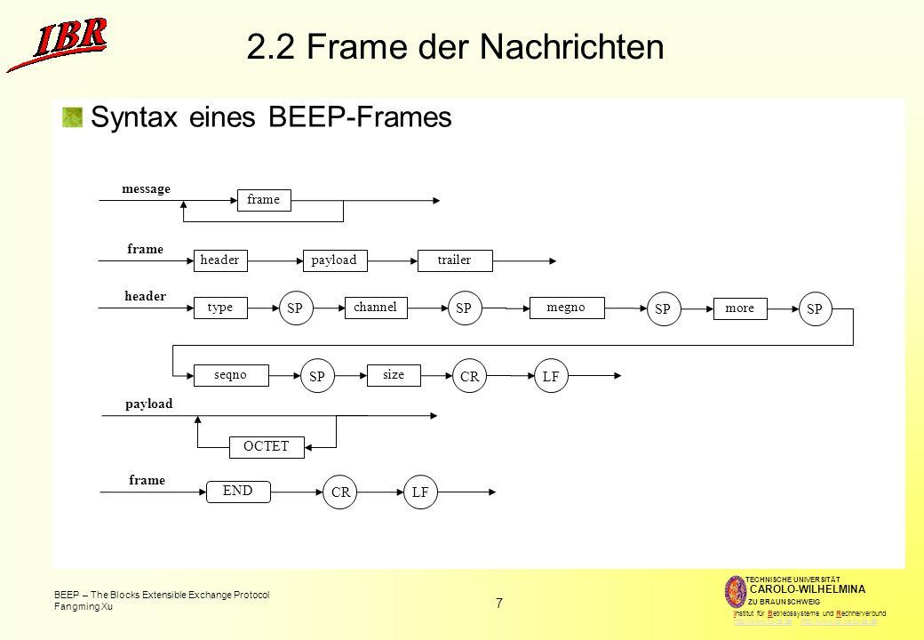 2.2 Frame der Nachrichten Syntax eines BEEP-Frames message frame frame