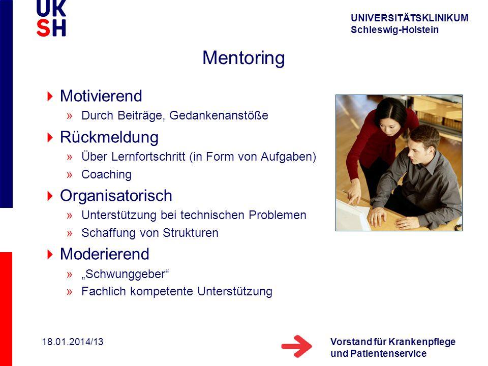 Mentoring Motivierend Rückmeldung Organisatorisch Moderierend