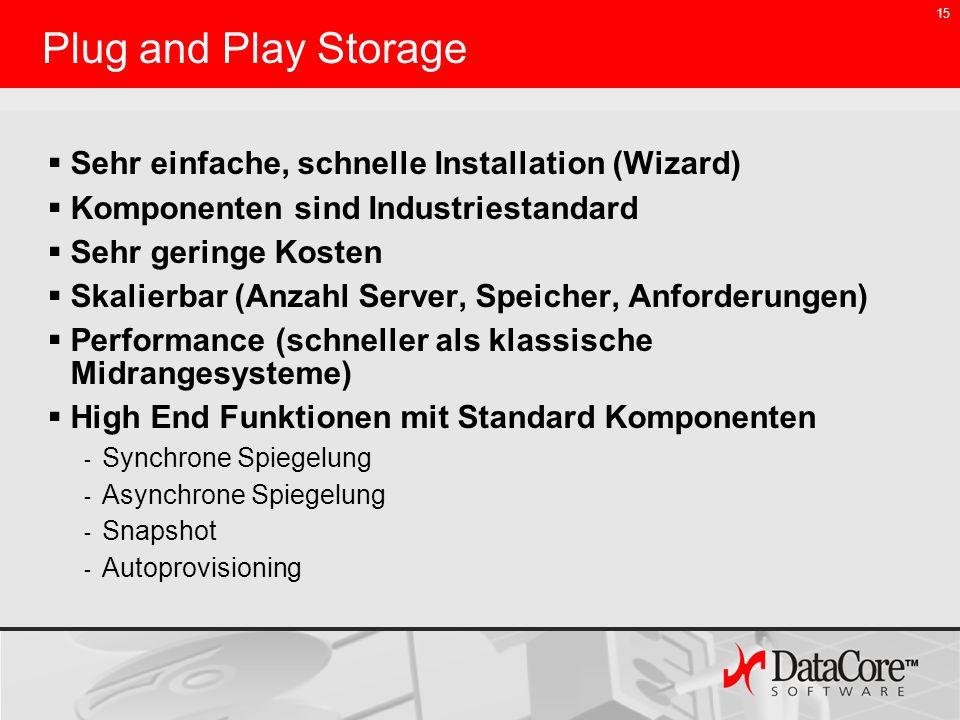 Plug and Play Storage Sehr einfache, schnelle Installation (Wizard)