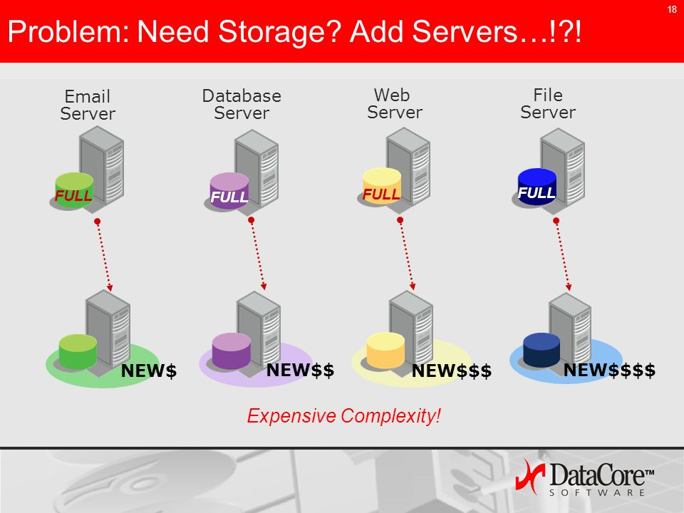 Problem: Need Storage Add Servers…! !