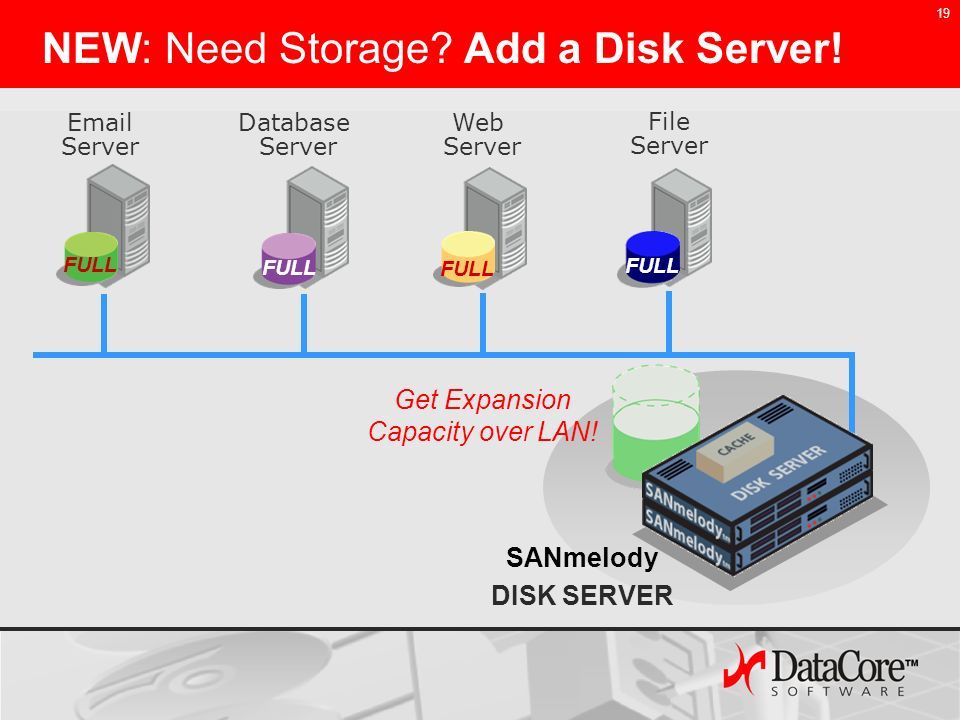 NEW: Need Storage Add a Disk Server!