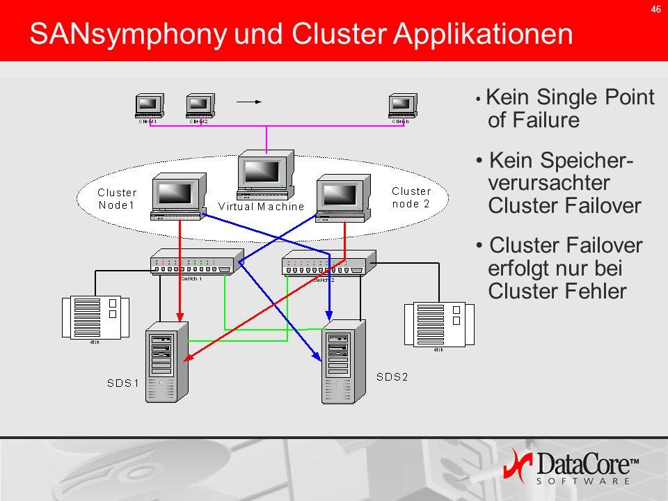 SANsymphony und Cluster Applikationen