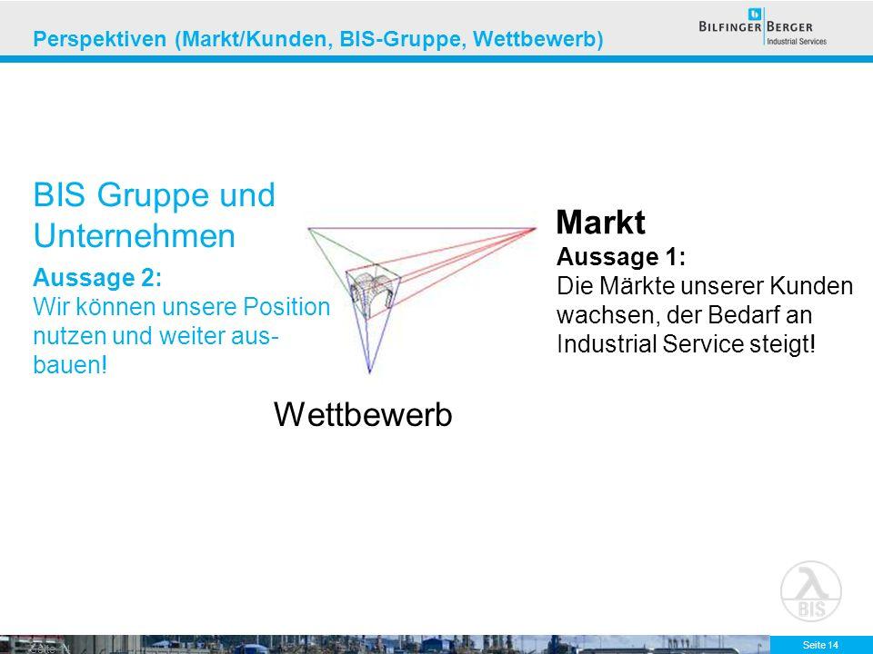 BIS Gruppe und Unternehmen Markt